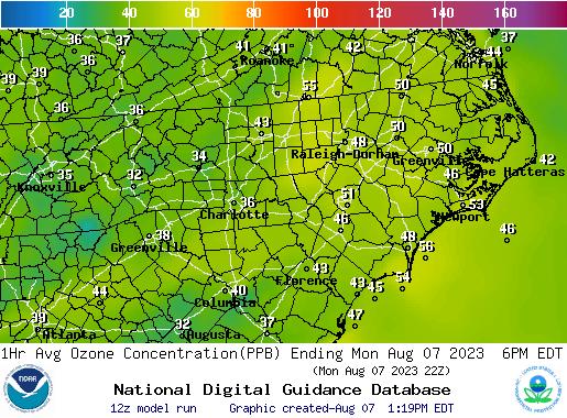 Air Quality Forecast Guidance For North Carolina
